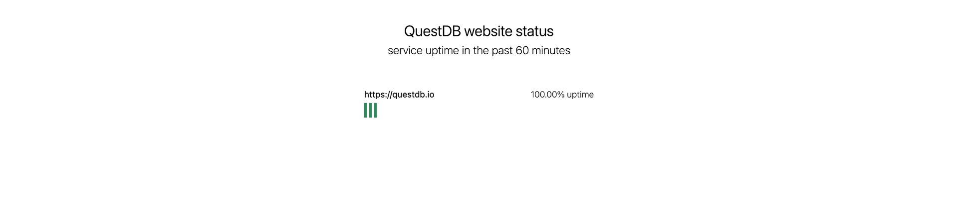 An uptime indicator having fetched the status of the QuestDB website over 3 minutes